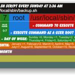 agendar-script-php-crontab