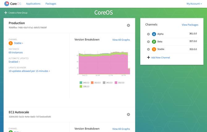 Core OS Melhores Distribuições Linux Para Rodar em Servidores