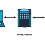 Squid Proxy Server – Descubra as vantagens de utilizar um proxy