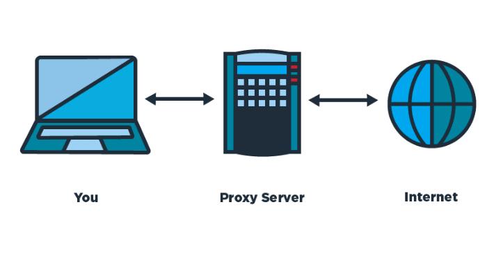 squid proxy servidor proxy linux