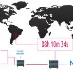 NTP: Sincronize Os Relógios Dos Computadores E Servidores da Sua Rede