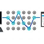 Traceroute: Exemplos de Utilização Para Mapear O Caminho De Pacotes Na Sua Rede