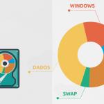 Partição SWAP: Tudo Que Você Precisa Saber Para Criar E Gerenciar Esse Tipo de Partição No Linux