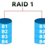 Raid 1: Como Adicionar Tolerância A Falhas No Seu HD Usando Linux
